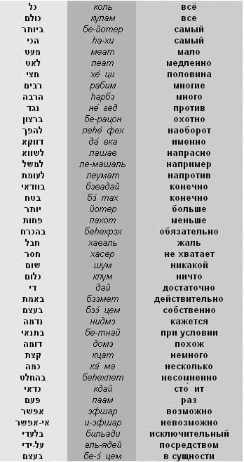 Спецтехника написать на иврите слово перечисленные